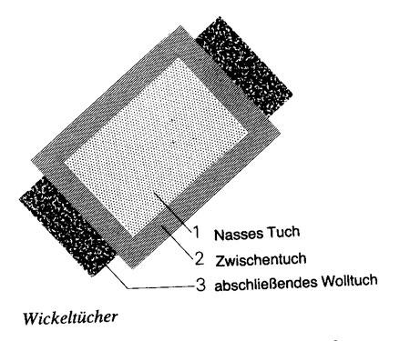 Der Beinwickel nach Kneipp: Tücher