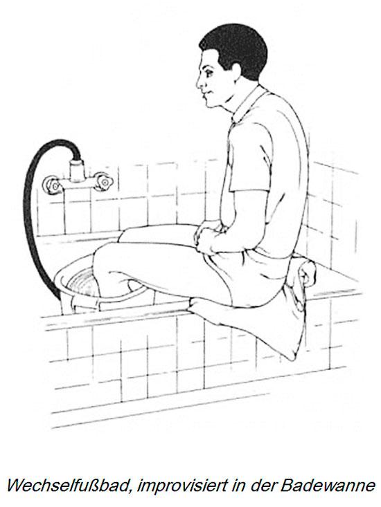 Wechselfussbad improvisiert in der Badewanne